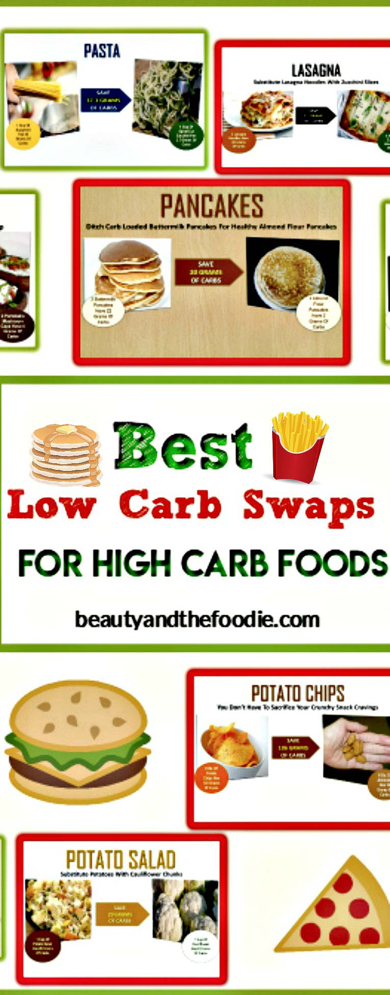 Best Low Carb Swaps for High Carb Foods