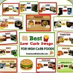 Low Carb Swaps For High Carb Foods