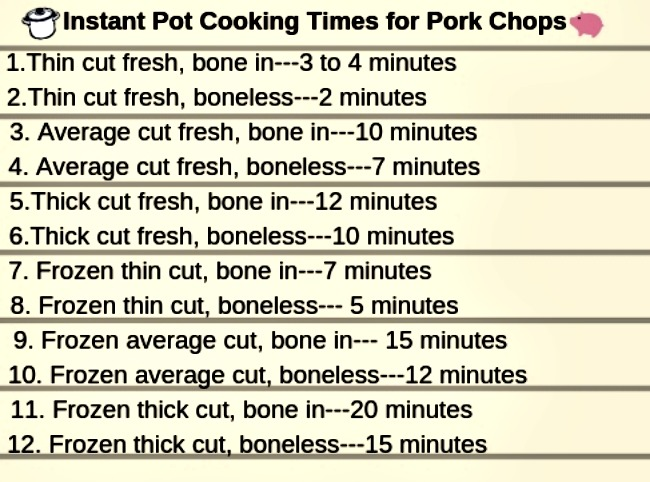 Instant Pot Cooking Times for Pork Chops